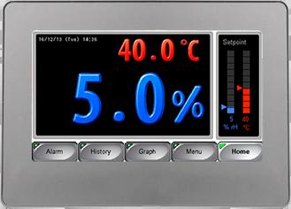 XSDR-type-4-display